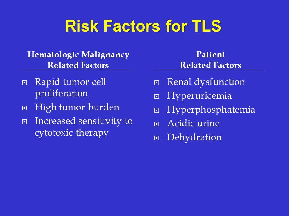 Hematologic Malignancy Related Factors Patient Related Factors