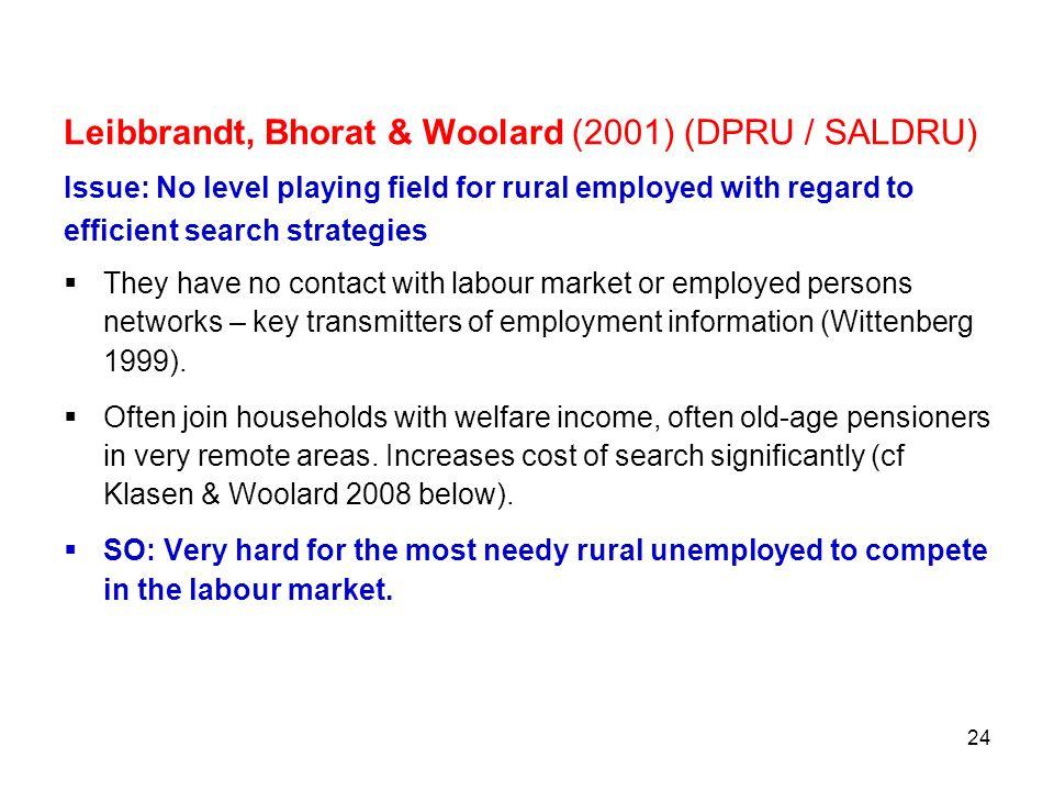 Leibbrandt, Bhorat & Woolard (2001) (DPRU / SALDRU)