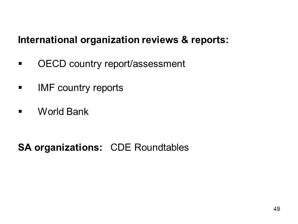 International organization reviews & reports: