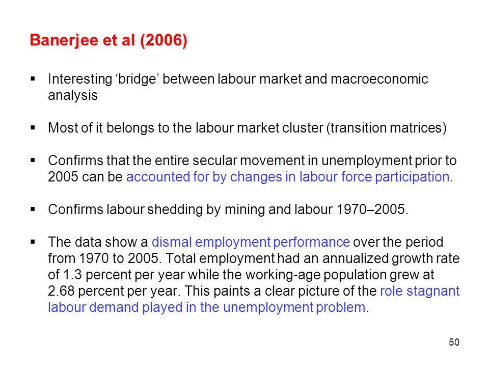 Banerjee et al (2006) Interesting 'bridge' between labour market and macroeconomic analysis.