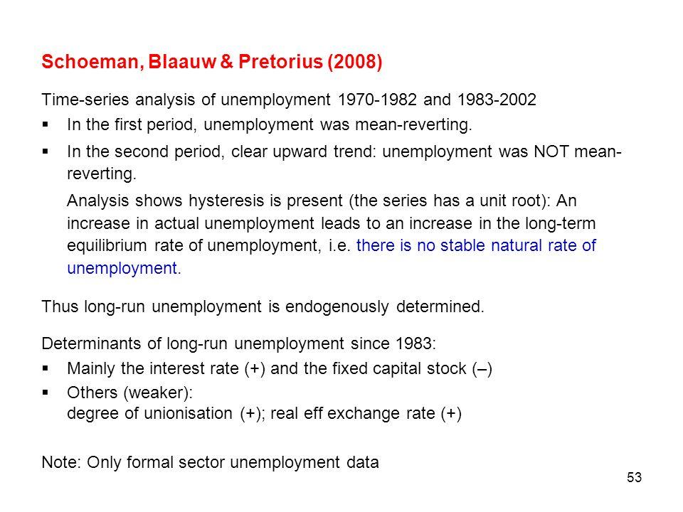 Schoeman, Blaauw & Pretorius (2008)