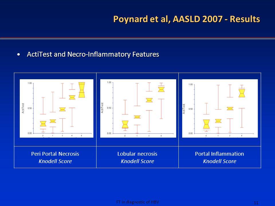 Poynard et al, AASLD 2007 - Results