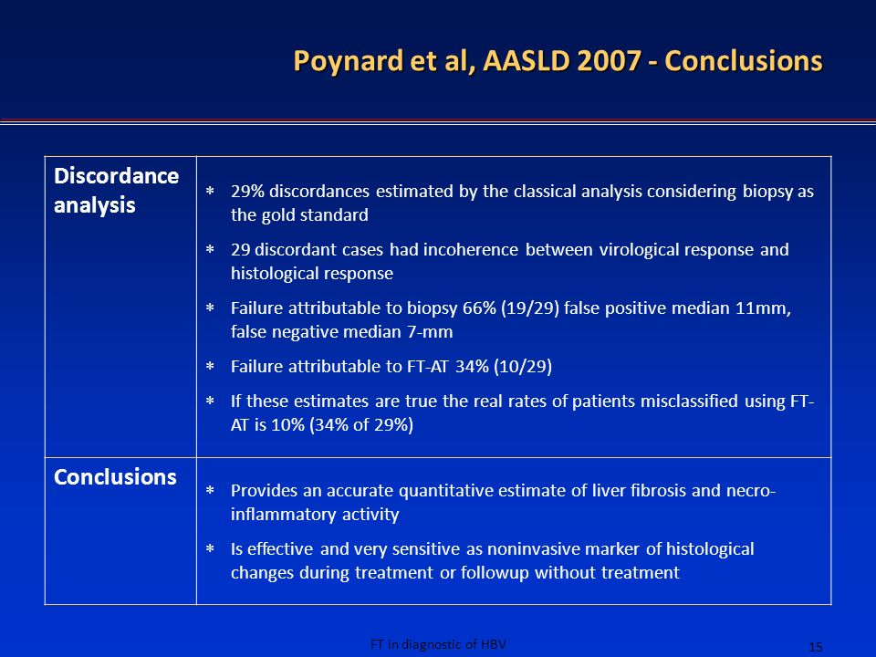 Poynard et al, AASLD 2007 - Conclusions