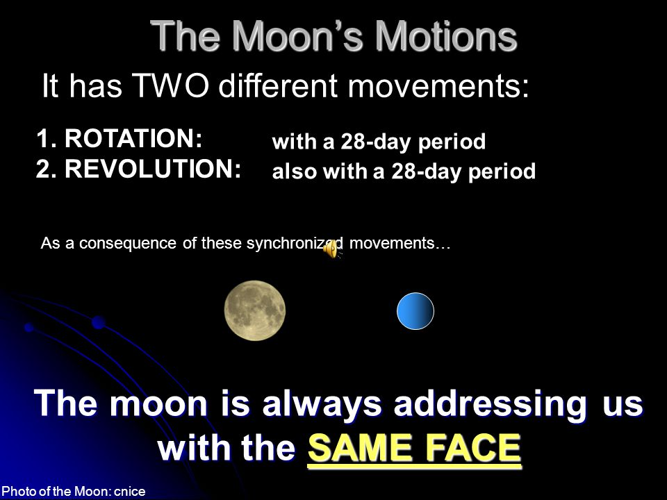 The moon is always addressing us with the SAME FACE