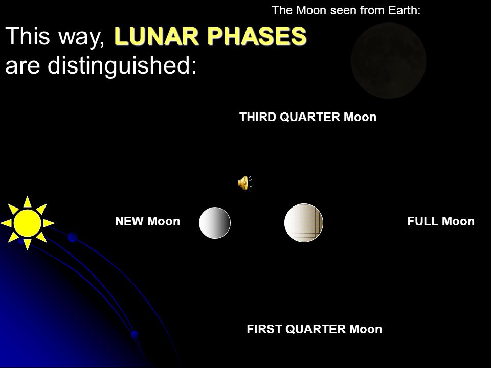This way, LUNAR PHASES are distinguished: