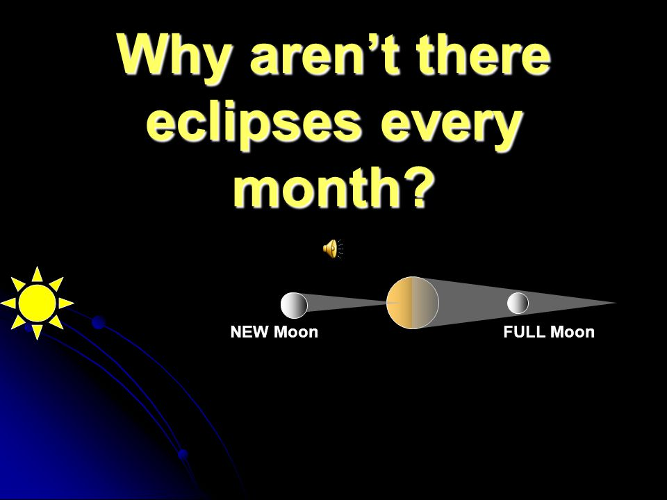 Why aren't there eclipses every month