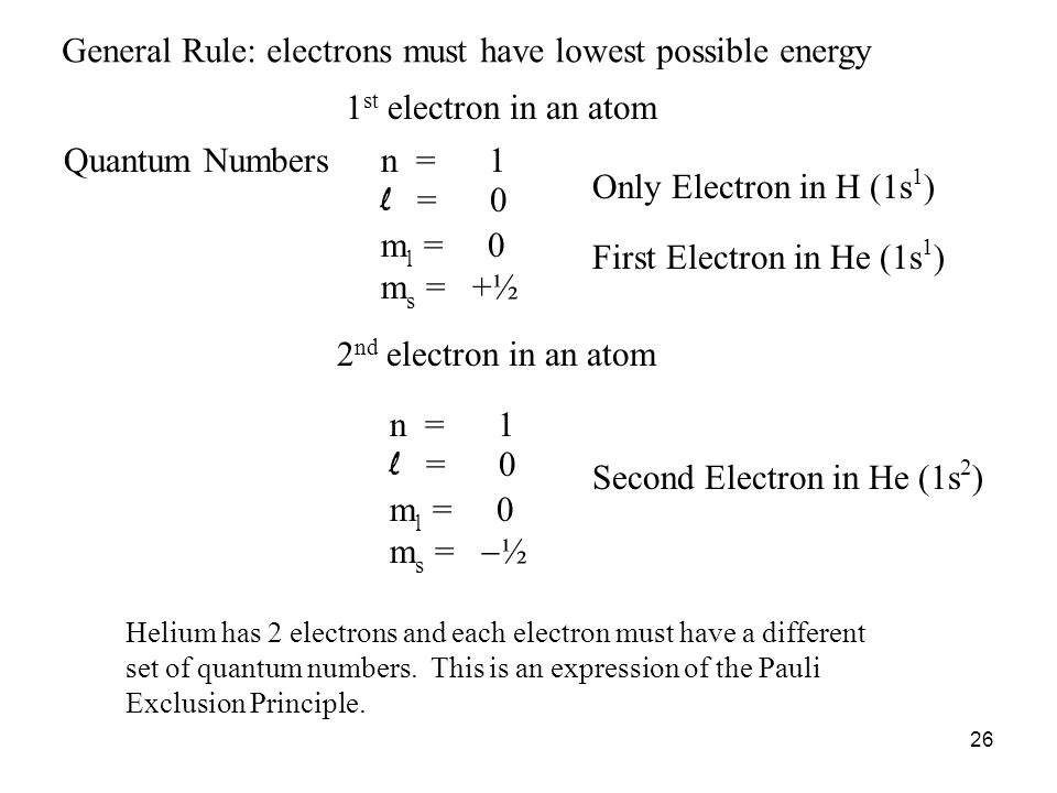 General Rule: electrons must have lowest possible energy