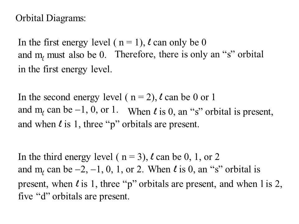Orbital Diagrams: In the first energy level ( n = 1), l can only be 0 and ml must also be 0. Therefore, there is only an s orbital.