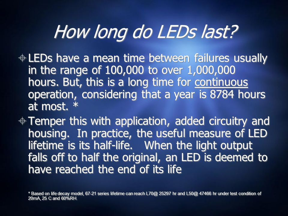 How long do LEDs last