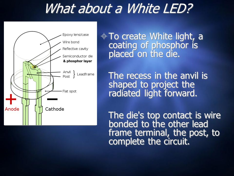 What about a White LED To create White light, a coating of phosphor is placed on the die.