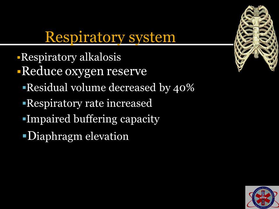 Respiratory system Reduce oxygen reserve Diaphragm elevation