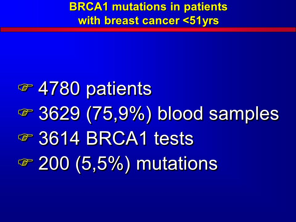BRCA1 mutations in patients with breast cancer <51yrs