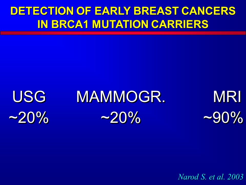 DETECTION OF EARLY BREAST CANCERS IN BRCA1 MUTATION CARRIERS