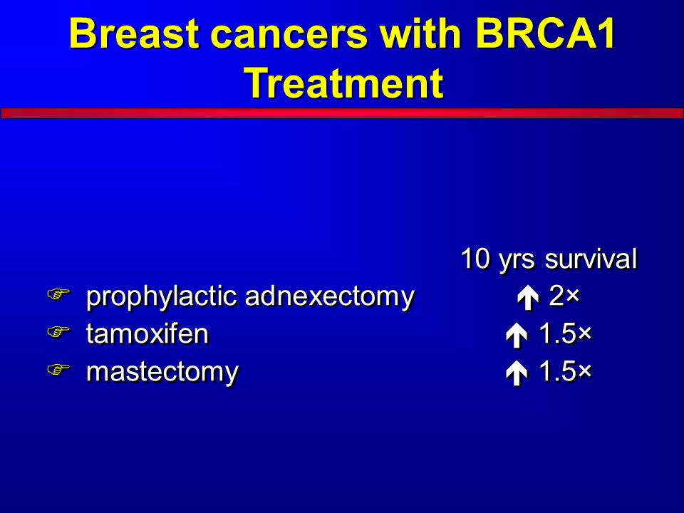 Breast cancers with BRCA1 Treatment