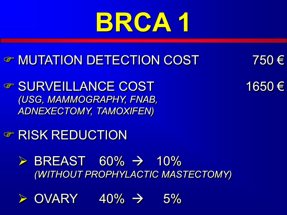 BRCA 1 MUTATION DETECTION COST 750 €