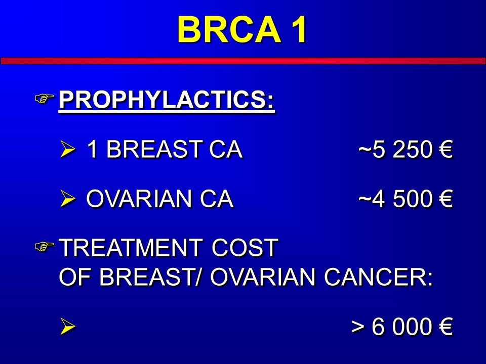 BRCA 1 PROPHYLACTICS: 1 BREAST CA ~5 250 € OVARIAN CA ~4 500 €