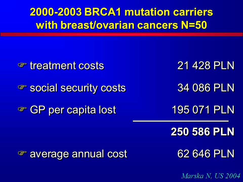 2000-2003 BRCA1 mutation carriers with breast/ovarian cancers N=50