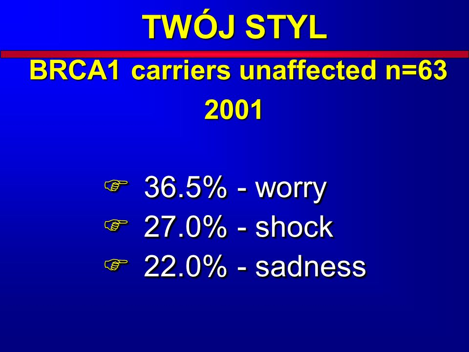 TWÓJ STYL BRCA1 carriers unaffected n=63 2001