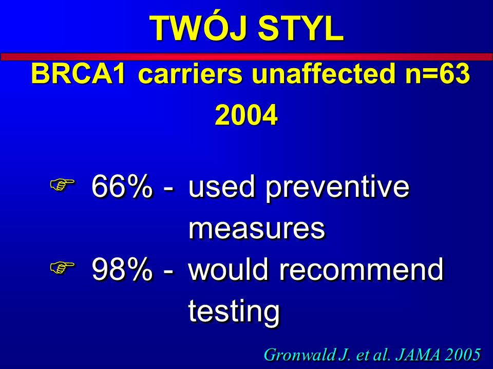 TWÓJ STYL BRCA1 carriers unaffected n=63 2004