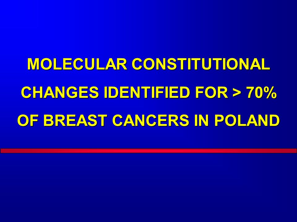 MOLECULAR CONSTITUTIONAL CHANGES IDENTIFIED FOR > 70% OF BREAST CANCERS IN POLAND