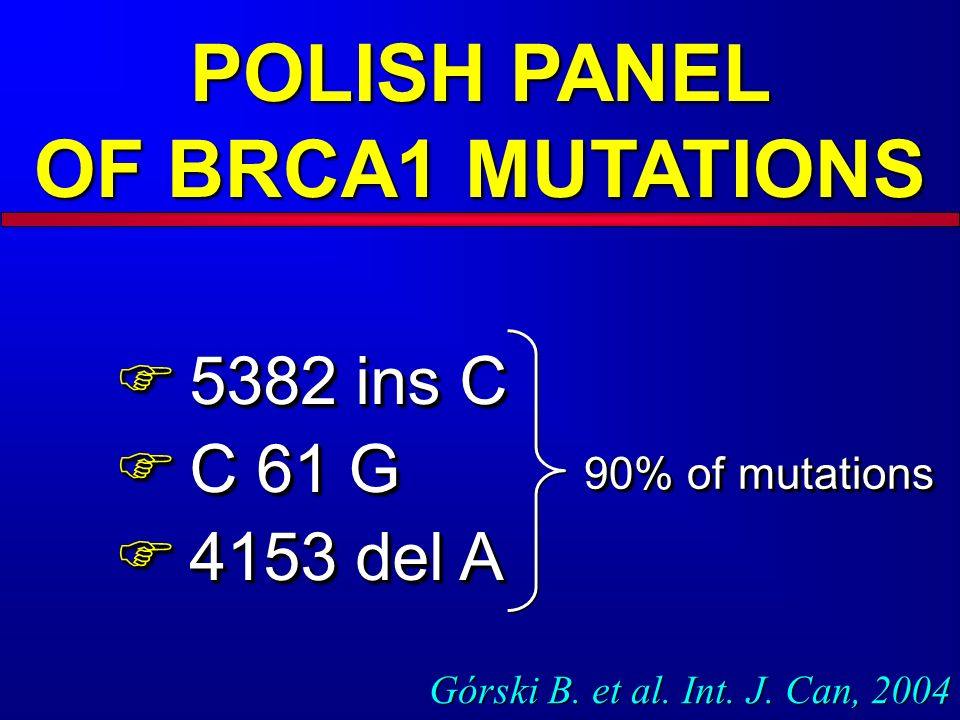 POLISH PANEL OF BRCA1 MUTATIONS