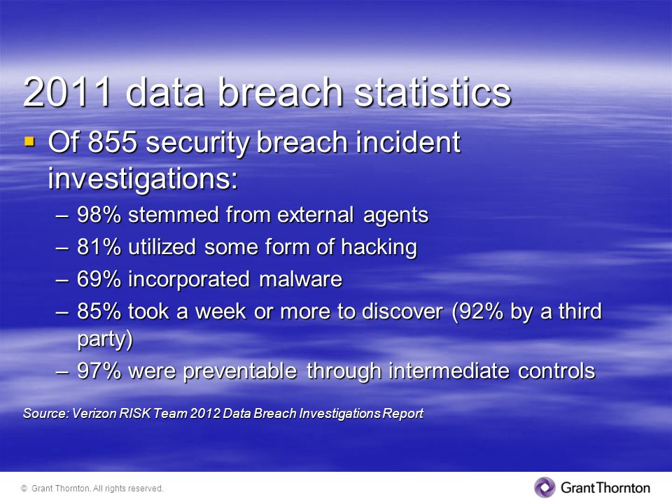 2011 data breach statistics