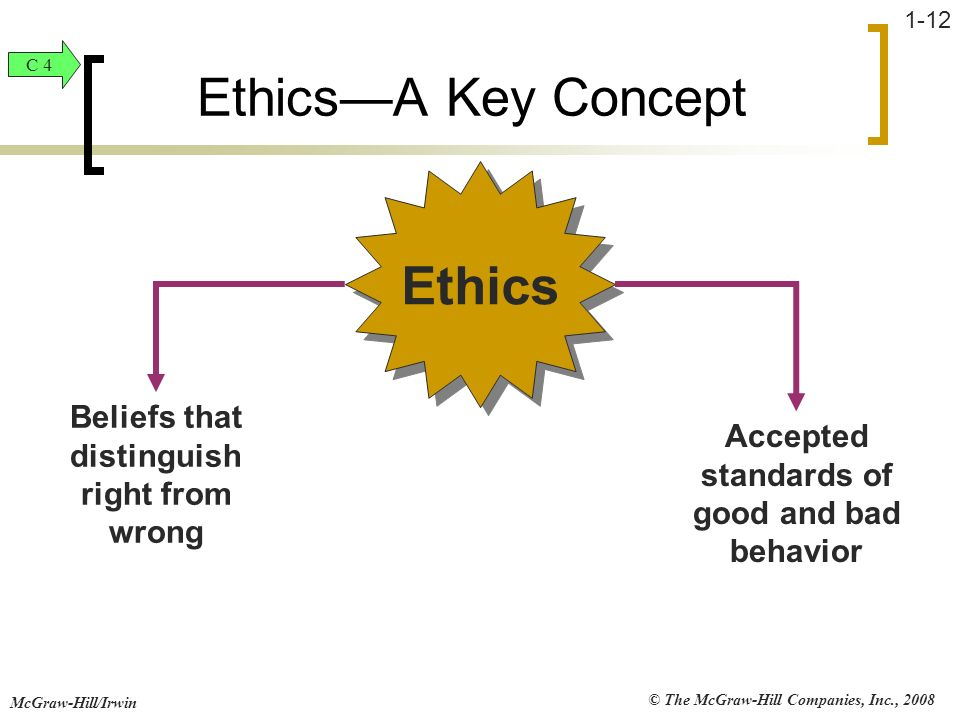 Ethics—A Key Concept Ethics Beliefs that distinguish right from wrong