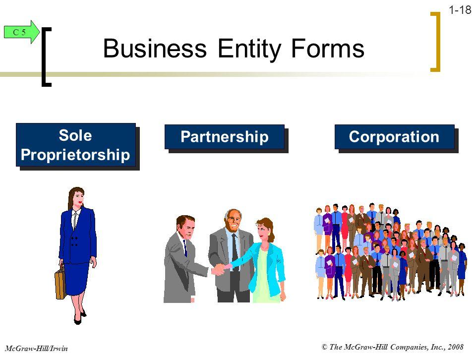 Business Entity Forms Sole Proprietorship Partnership Corporation C 5