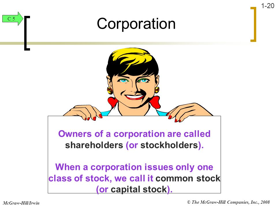 Owners of a corporation are called shareholders (or stockholders).