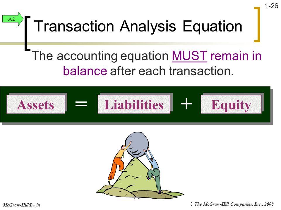 Transaction Analysis Equation