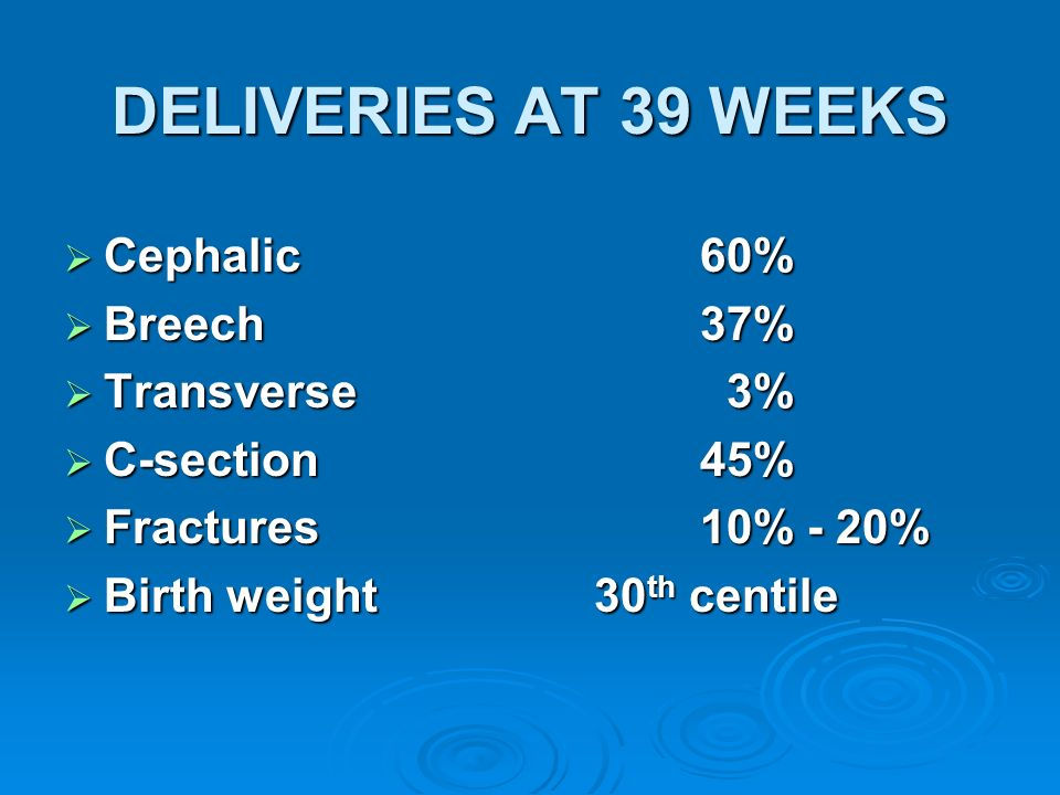 DELIVERIES AT 39 WEEKS Cephalic 60% Breech 37% Transverse 3%