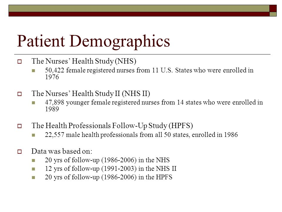 Patient Demographics The Nurses' Health Study (NHS)