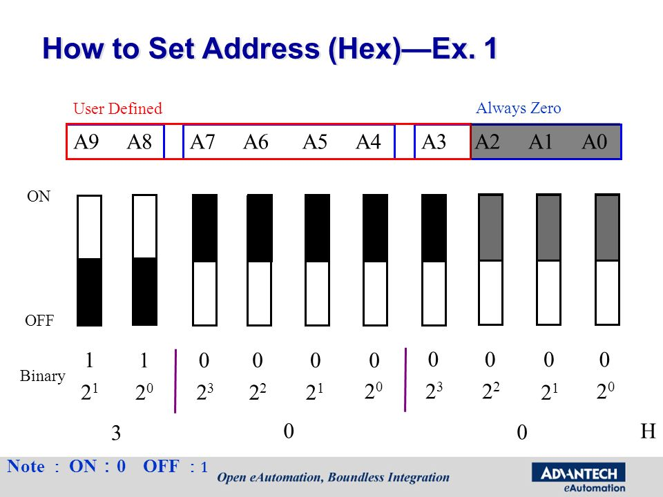 How to Set Address (Hex)—Ex. 1