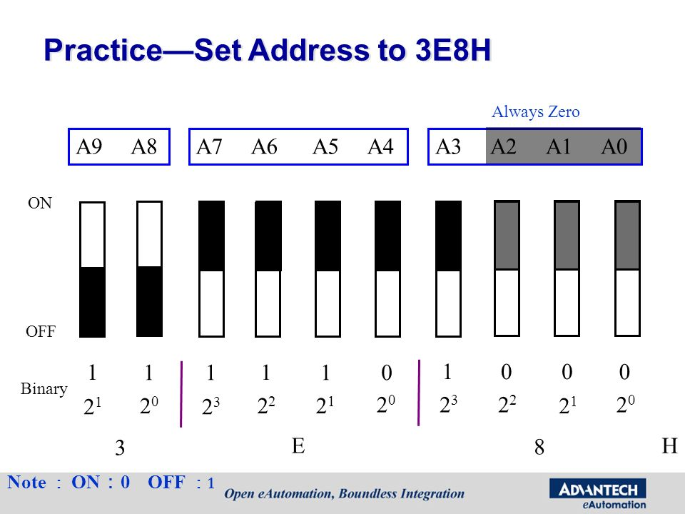 Practice—Set Address to 3E8H