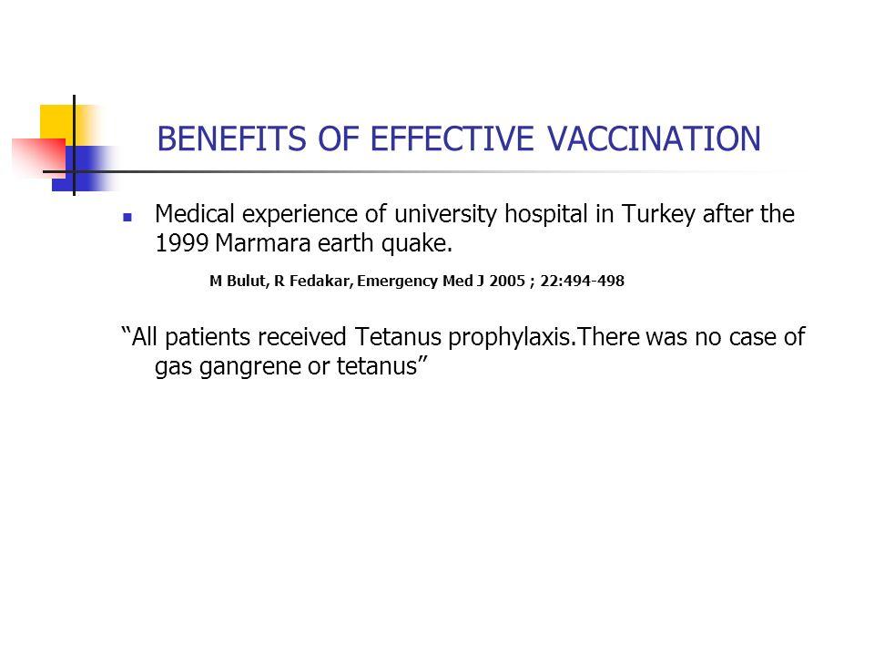 BENEFITS OF EFFECTIVE VACCINATION