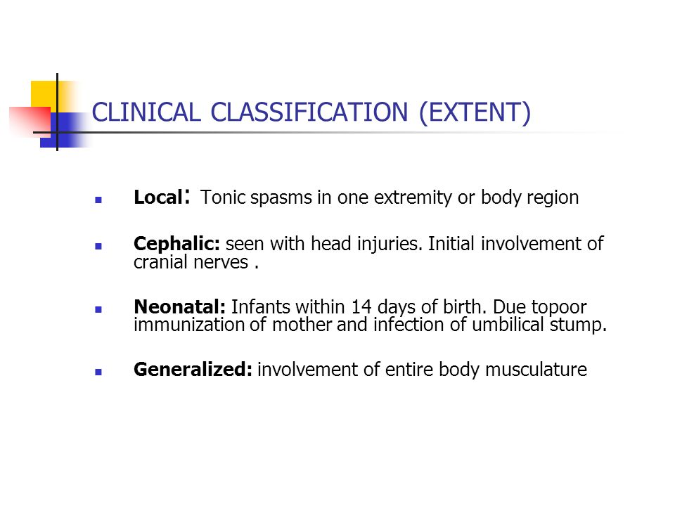 CLINICAL CLASSIFICATION (EXTENT)