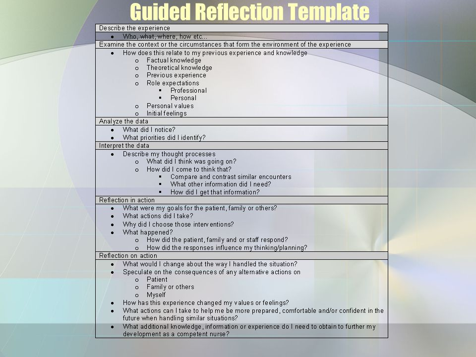 Guided Reflection Template