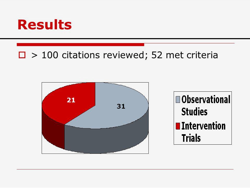 Results > 100 citations reviewed; 52 met criteria 21 31