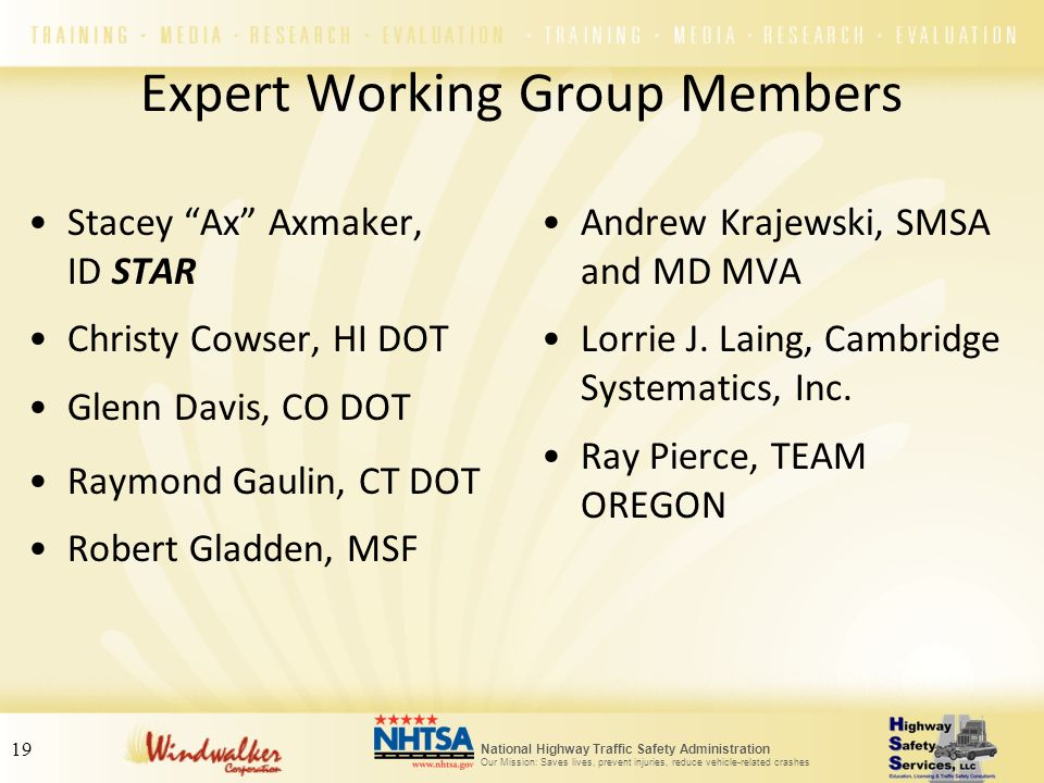 Expert Working Group Members