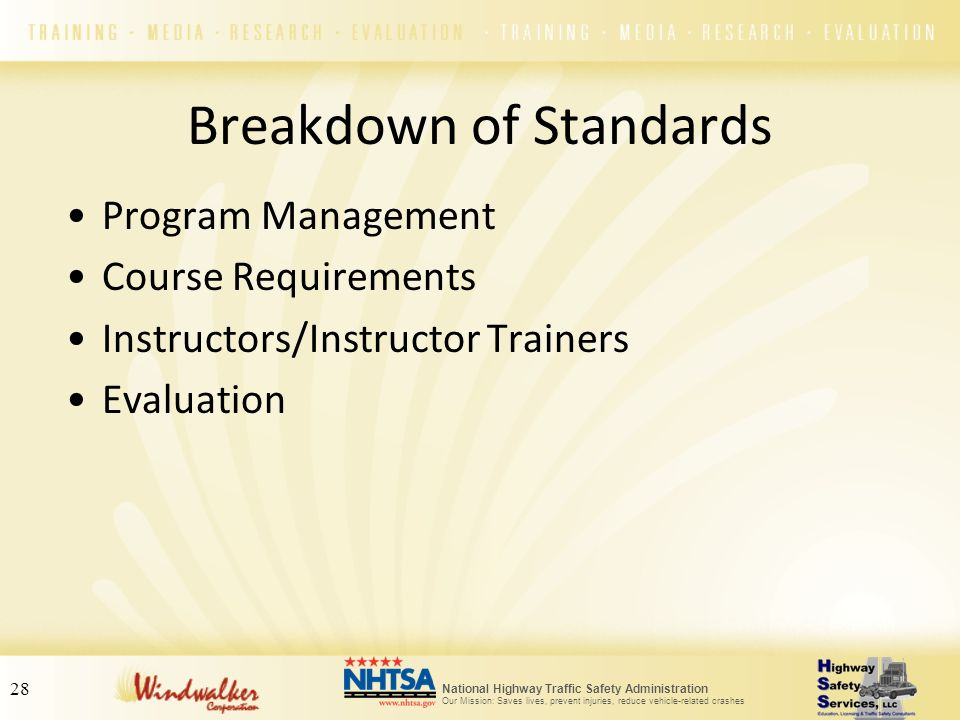 Breakdown of Standards