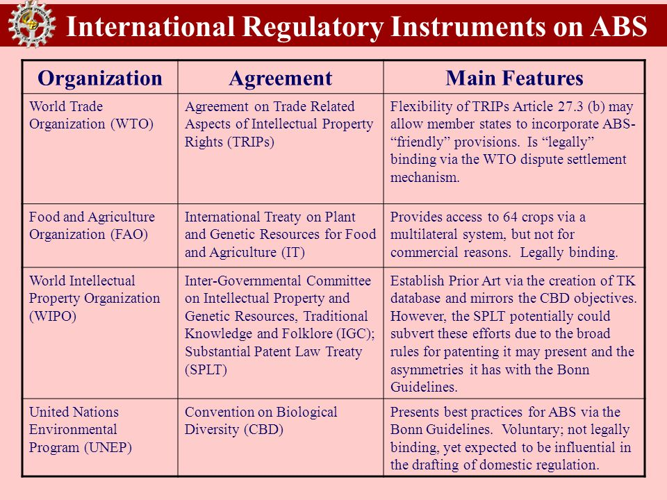 International Regulatory Instruments on ABS