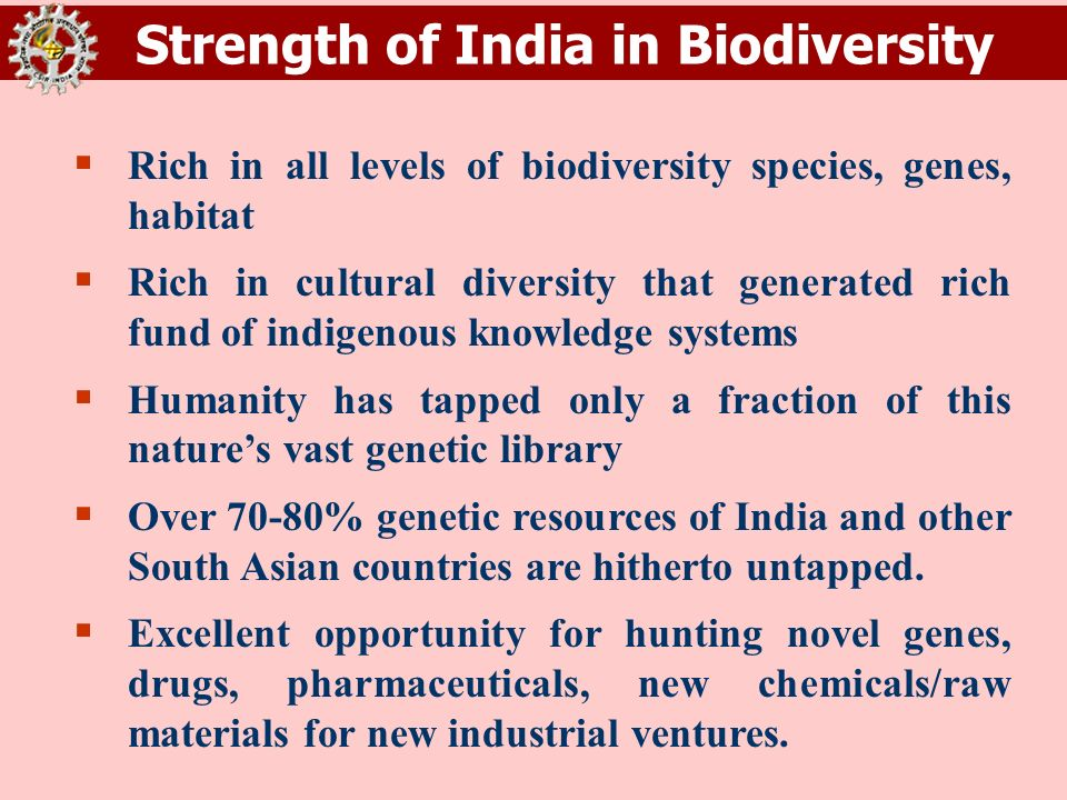 Strength of India in Biodiversity