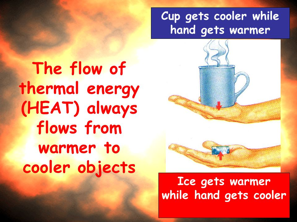 Cup gets cooler while hand gets warmer