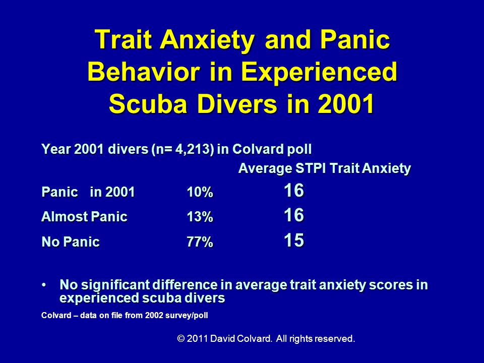 Trait Anxiety and Panic Behavior in Experienced Scuba Divers in 2001