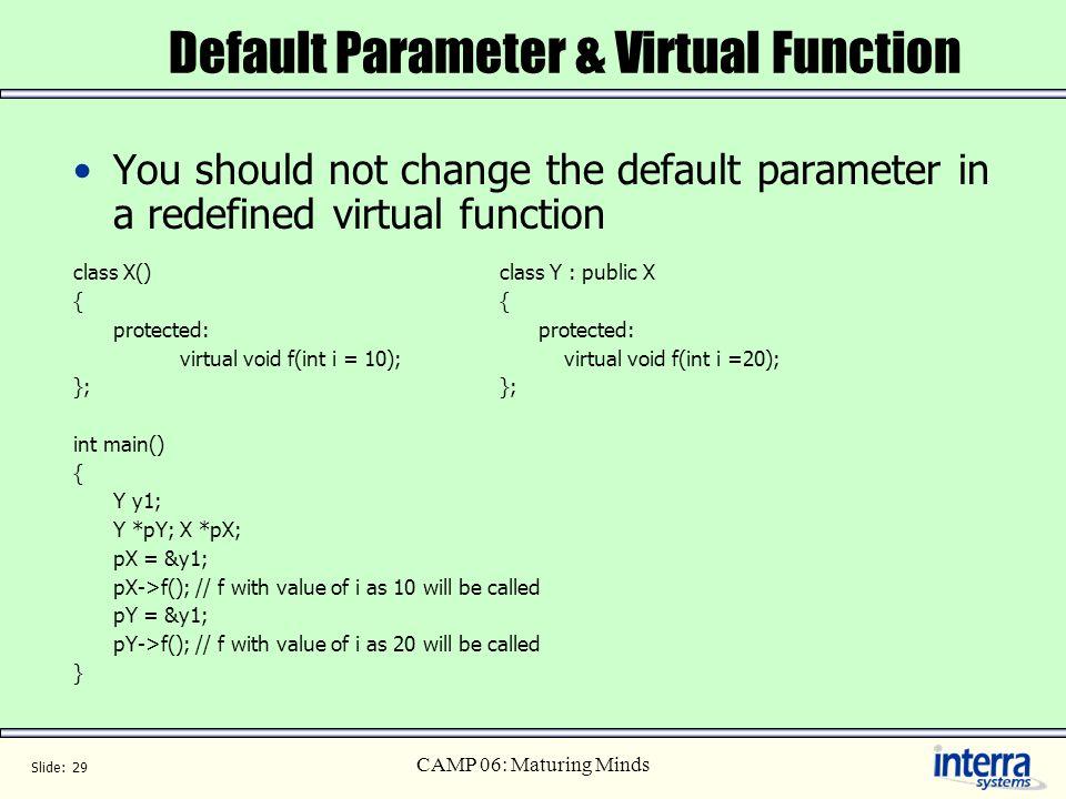 Default Parameter & Virtual Function