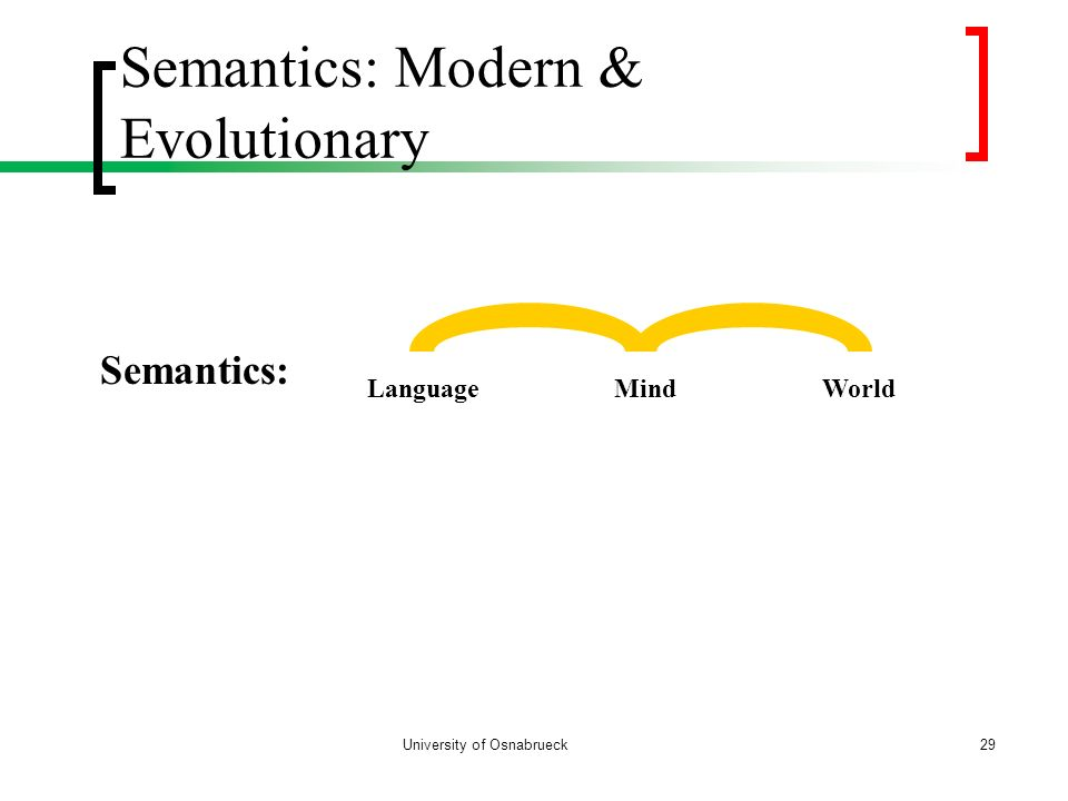 Semantics: Modern & Evolutionary