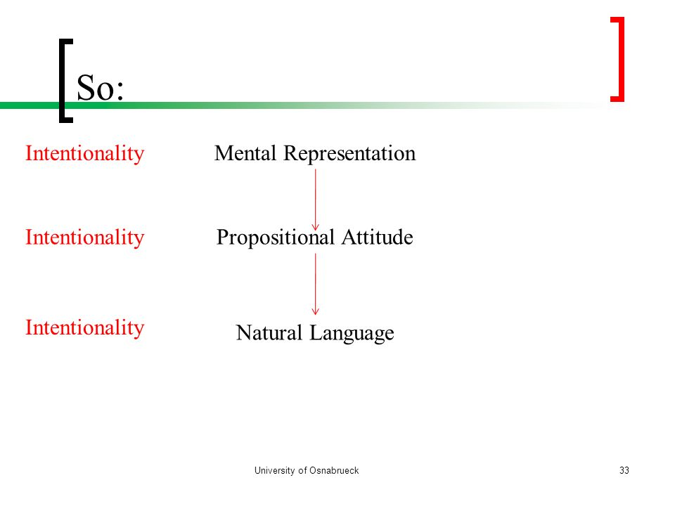 So: Intentionality Mental Representation Intentionality