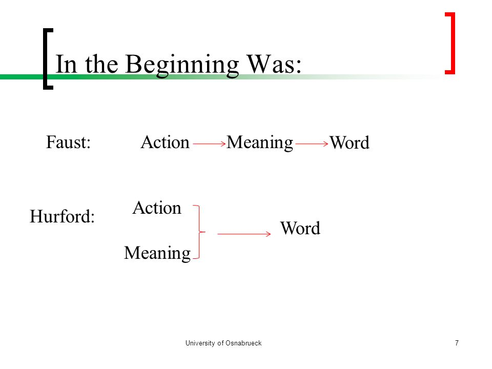 In the Beginning Was: Faust: Action Meaning Word Action Meaning Word