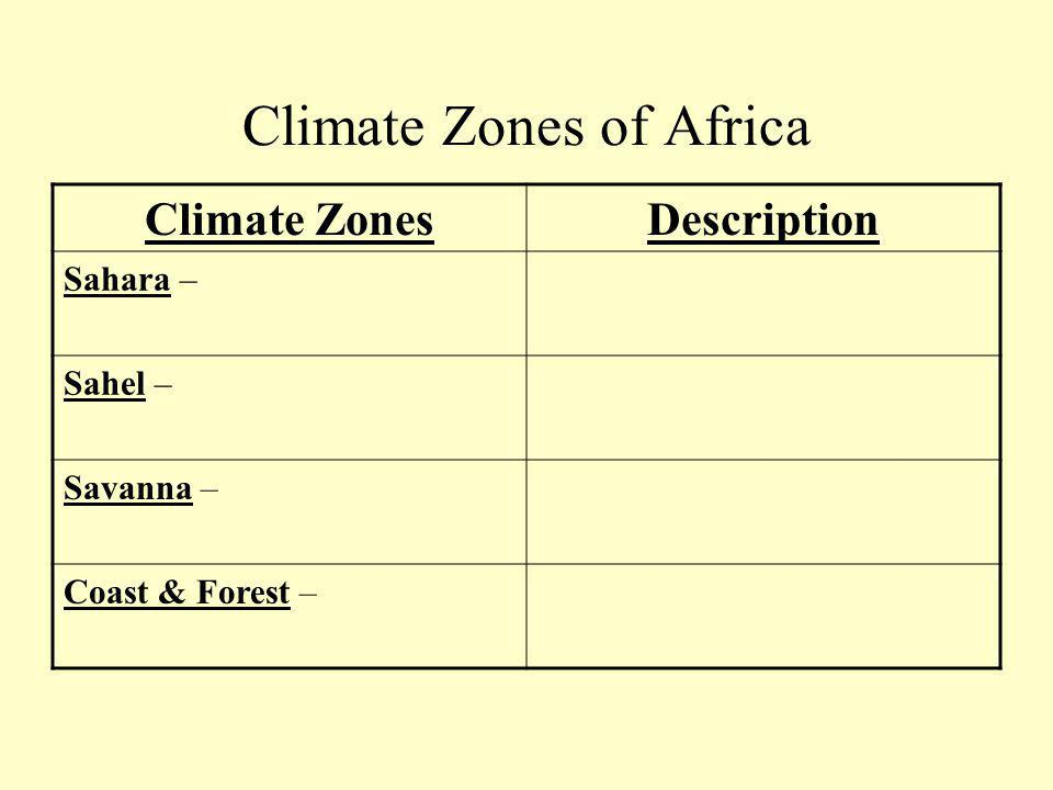 Climate Zones of Africa