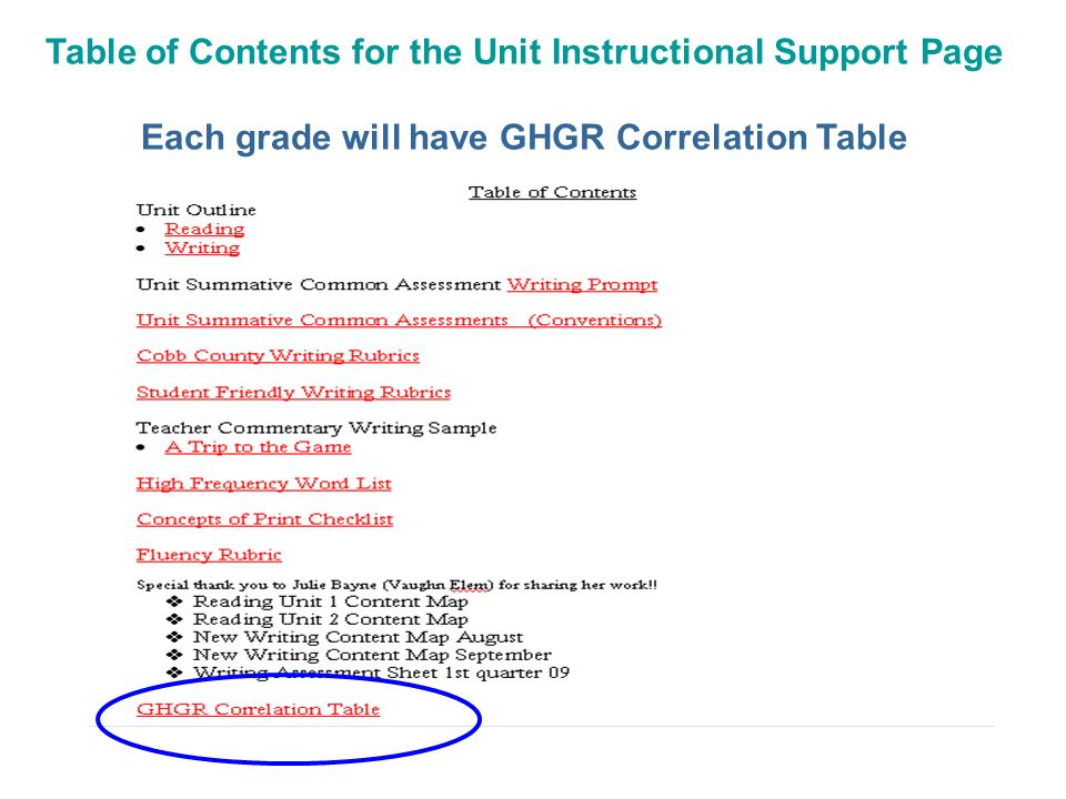 Table of Contents for the Unit Instructional Support Page
